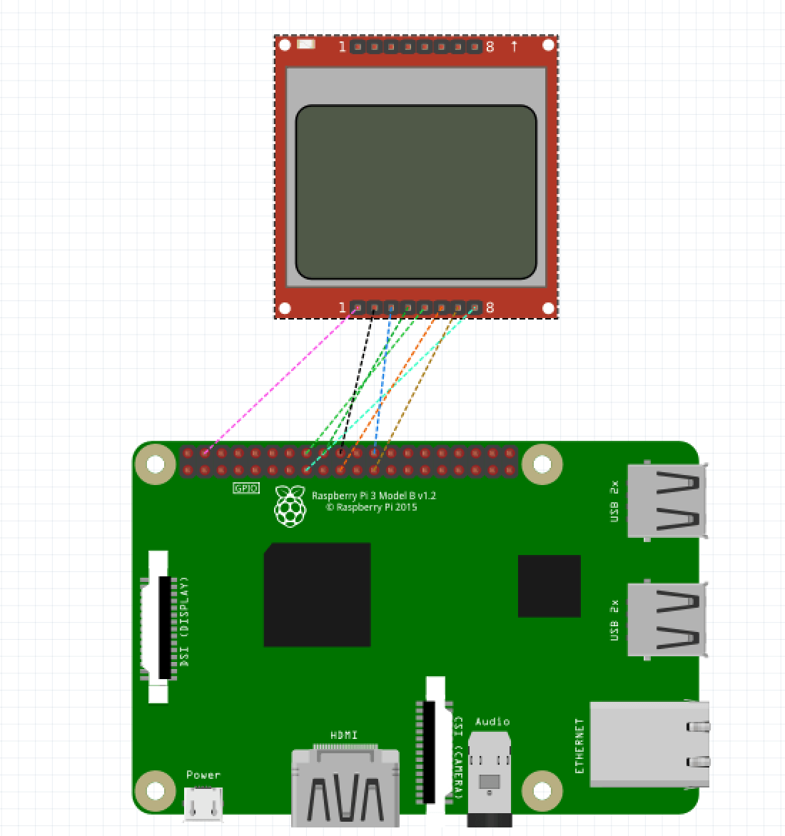 Nokia LCD pins with raspberry pi 2